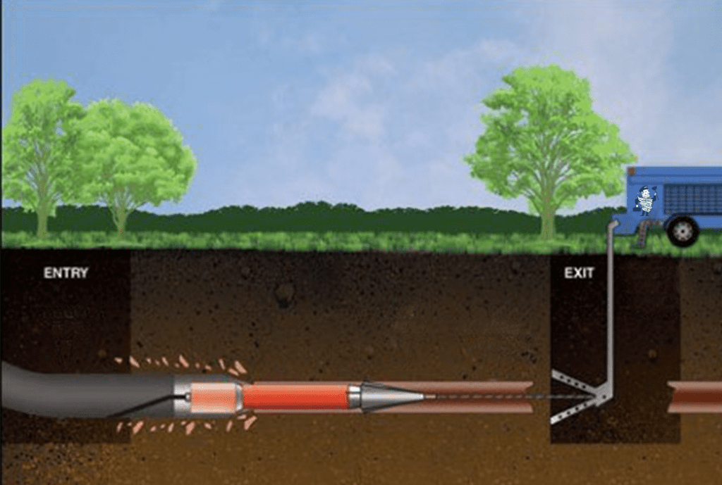 trenchless-water-line-replacement